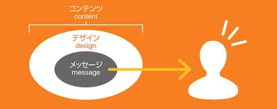design_banner